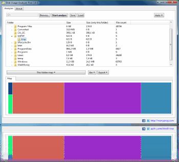 Analyse der PC Festplatte